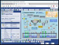Datahub Webview